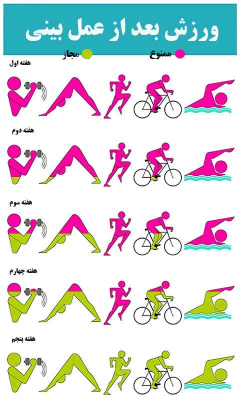 فعالیت-های-بدنی-پس-از-عمل-بینی